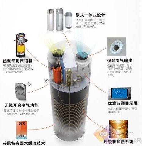 冷气热水器_冷气热水器成厨房新贵 芬尼冷气热水器—万维家电网