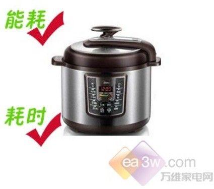 经测试,美的pcs5010电压力锅能耗与时耗达到官方所报数值.