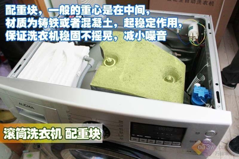 拆给你看!滚筒洗衣机内部结构图解
