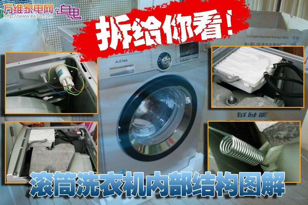 对于中国消费者来说,波轮洗衣机是我们最早接触到的洗衣机,但是随着滚筒洗衣机的不断普及,越来越多的家庭开始青睐这类产品。滚筒洗衣机发源于欧洲,它模仿棒锤击打衣物的原理设计,因此洗涤的衣物无缠绕,衣物的磨损度较小。滚筒洗衣机相对于波轮来说有什么结构上的变化呢,它的构成是怎样的呢?为什么滚筒洗衣机特别沉呢?针对消费者的种种疑惑,万维家电网就来为您拆解一款滚筒洗衣机,让您直观的了解到滚筒洗衣机的内部结构以