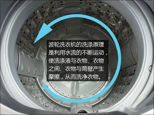 老张聊家电:洗衣机波轮滚筒该选谁?