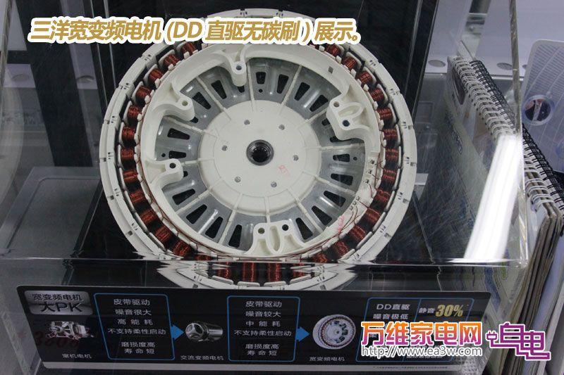 市售洗衣机内部电机揭秘