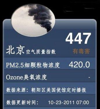 环境污染引恐慌 室内空气污染如何预防?