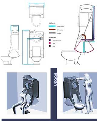 高科技产品 马桶洗衣机一体化新设计