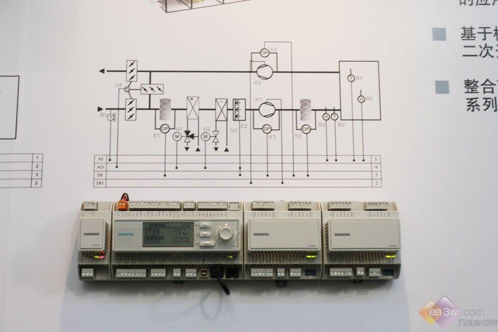 调节机组控制解决方案;