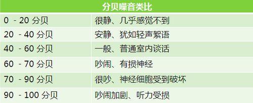 极限任务北京站 海尔空调挑战33度桑拿天