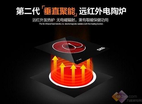 """SKG电陶炉:厨房""""零辐射""""革命"""