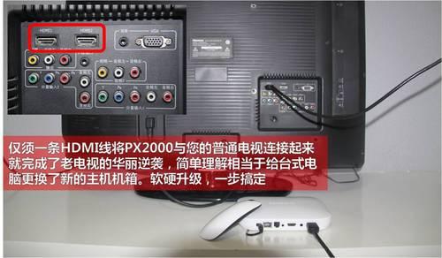 显示器与电视盒子连接线图