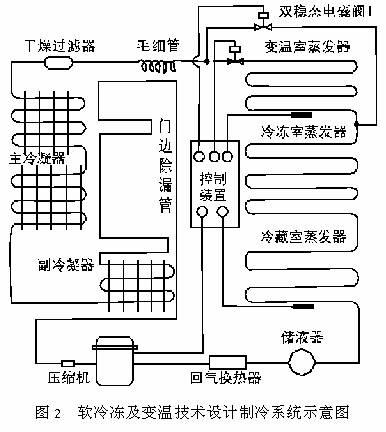 冷柜冰箱电路原理图