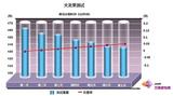 实测超低耗电量 奥马三门冰箱深度解析