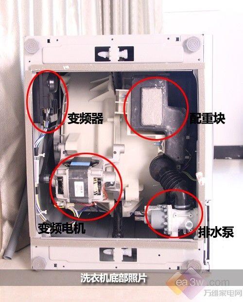 1999元格兰仕变频滚筒评测(2)|洗衣机|格兰仕|变频