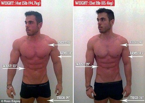 男子挑战减肥极限 24小时内减重11公斤