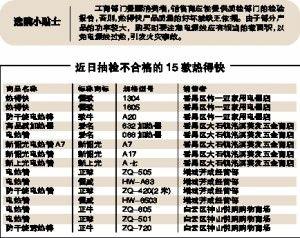 广州工商:热得快抽查不合格100%