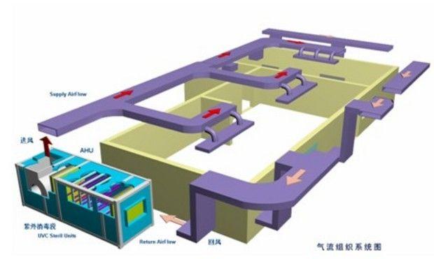 装修必读 中央空调和普通空调有什么区别?