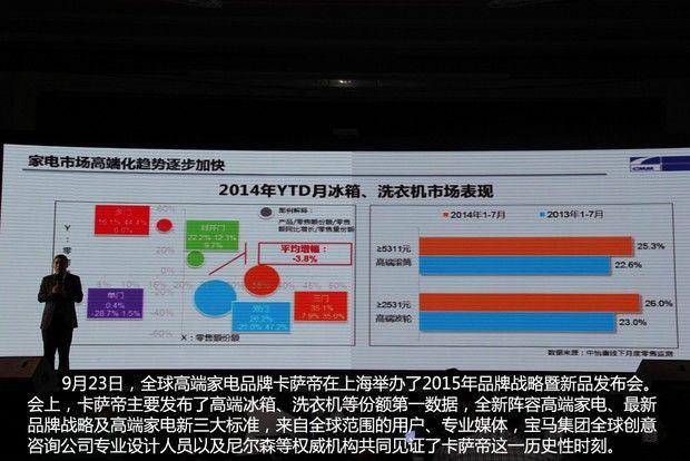 7年登顶行业第一 卡萨帝高端家电产品赏析