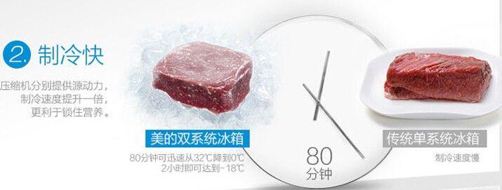 """80分钟制冷快 美的凡帝罗冰箱让食物""""秒冻"""""""