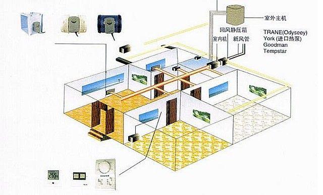 中央空調與普通分體機的優缺點淺析