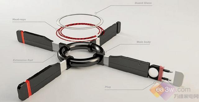 这个电磁炉超便携 一个圆环套着四个铁片