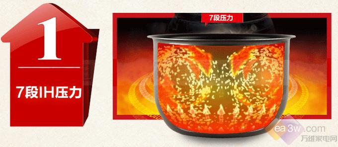 终极PK3000元国货电饭煲VS8000元日本电饭煲