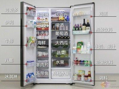 空冰箱真的更费电?海信实测:真的