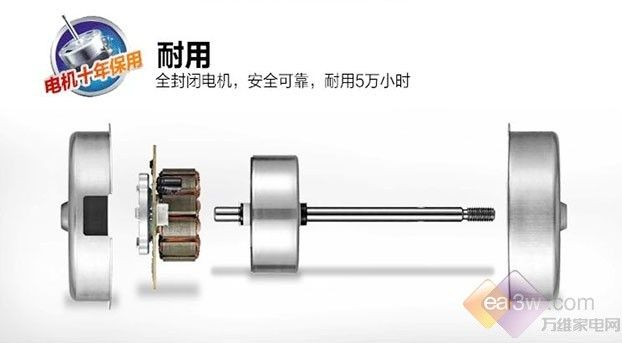 当电风扇邂逅新科技 美的FS40-15BR评测首发