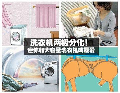 洗衣机两极分化!迷你和大容量洗衣机成最爱