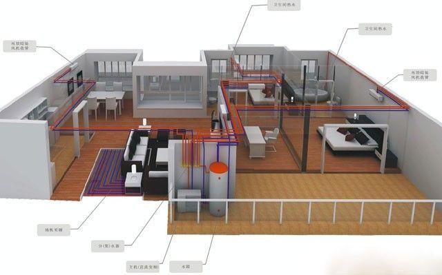 家装黄金季:家用中央空调安装注意事项