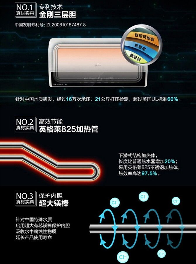 智能的更是健康的 海尔5D净水洗热水器首测