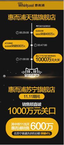 惠而浦094275电路图