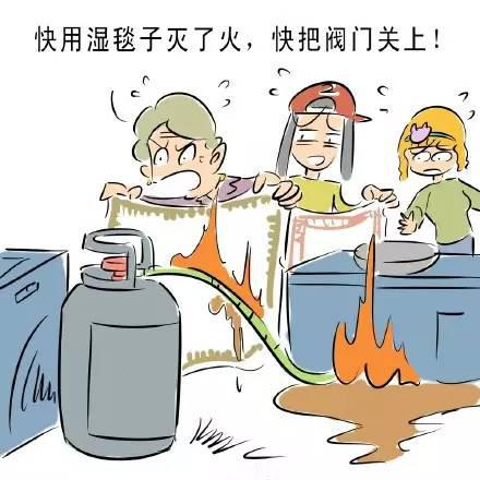 厨房安全简笔画