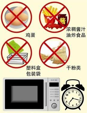别什么都用微波炉加热!用不好太危险