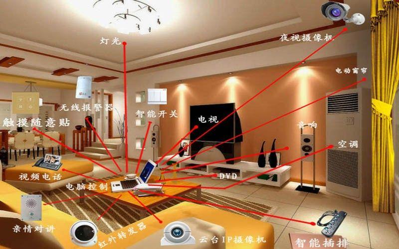 不过,有业内资深人士预言,智能家居产品之间实现互联互通,还需要图片