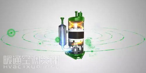 GMCC R290直流变频空调压缩机批量出货海外