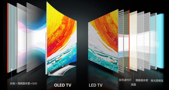 LG OLED电视引爆AWE,革新产品引领电视行业