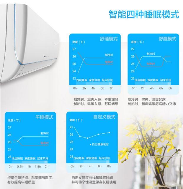 五一大促提前抢 格力品圆空调低价卖