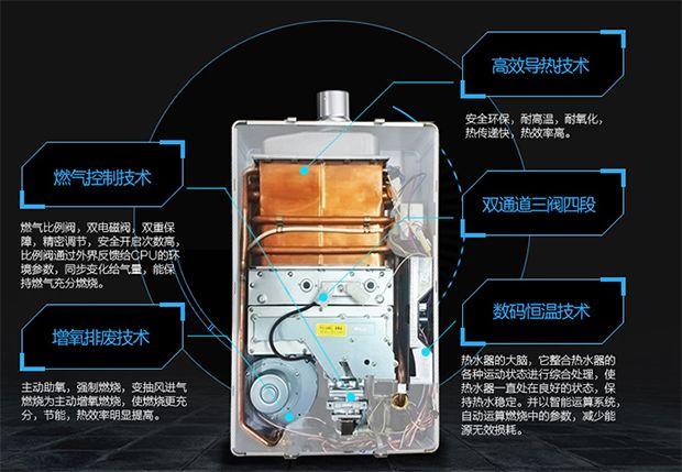 ±0.5℃智控恒温 樱花JSQ32-D燃气热水器热卖