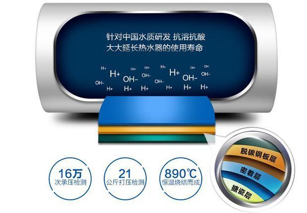 海尔EC6002-D+电热水器:无线遥控 预约洗浴