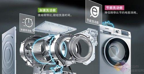 洗衣机电机的性能