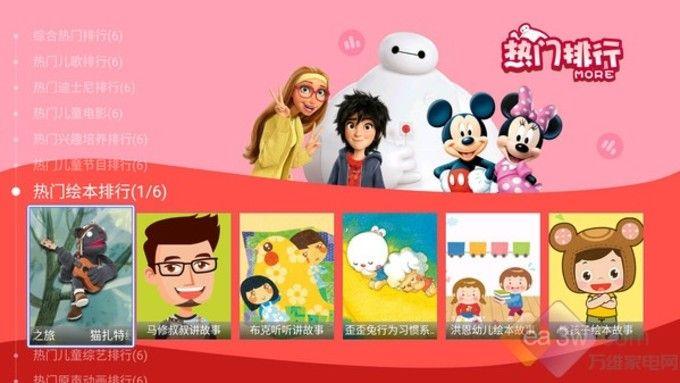 乐视超级电视 国际少儿生活方式展专用电视