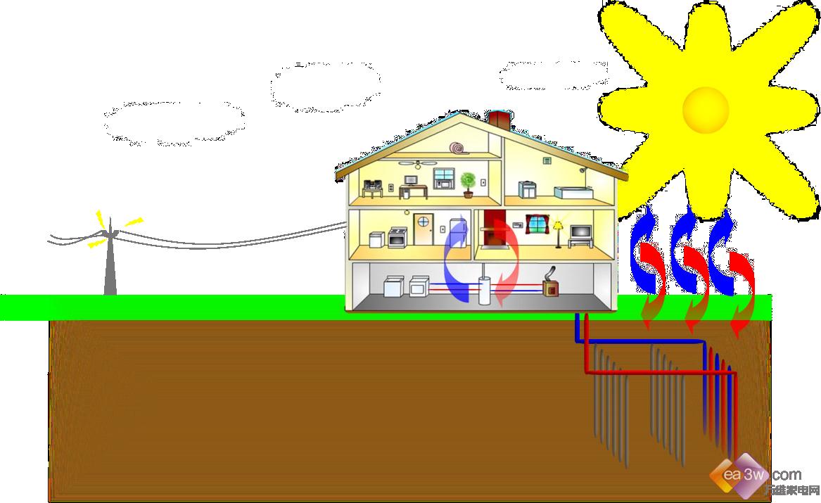阿里斯顿:天然气增长将成燃气壁挂炉催化剂