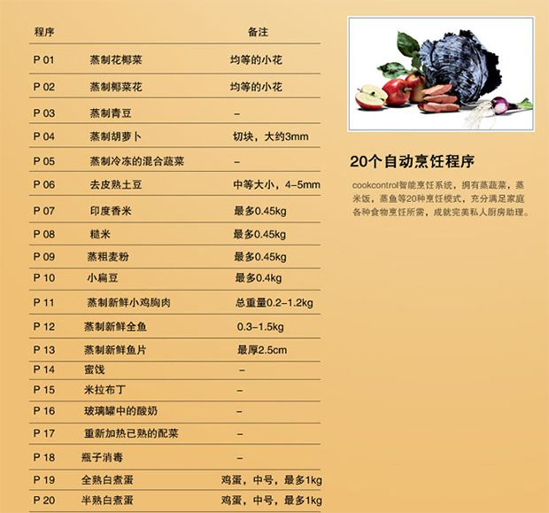 每日一道家常菜:瑶柱嫩豆腐蒸水蛋