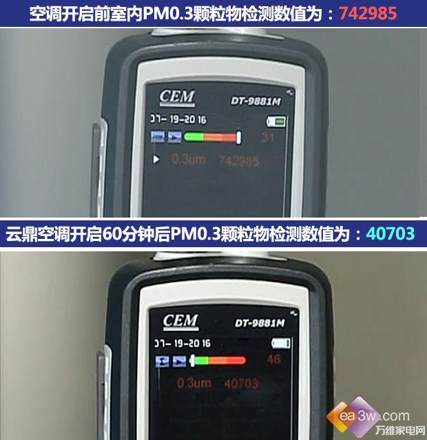 【聚焦云鼎72小时】空气净化仓实测卡萨帝云鼎高效去除PM2.5和PM0.3