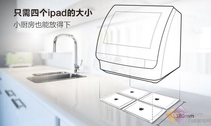 家电主编选洗碗机:80%用户买了不适合自己的!