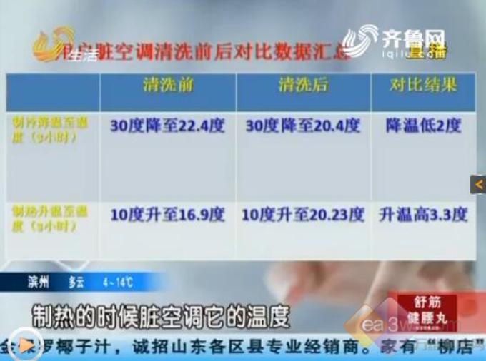 重庆海信售后电话
