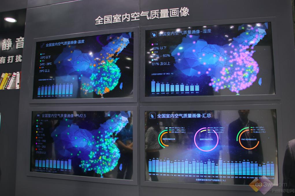 """AWE看美的大数据:让美的智能生态系统当您的""""保姆"""""""