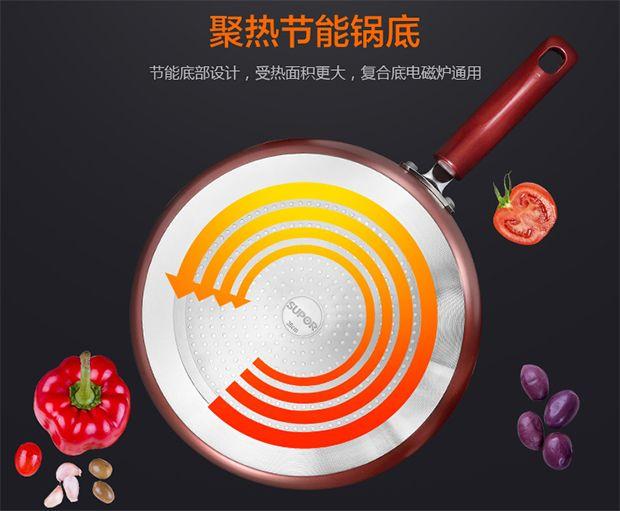 每日一道家常菜:煎饺抱蛋