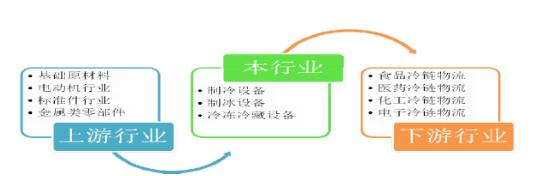 2012年各省人均gdp_心博天下平台有几年了