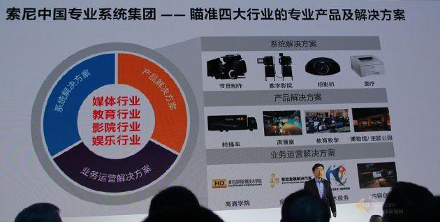 深耕中国市场!索尼全面布局或重拾行业领导地位