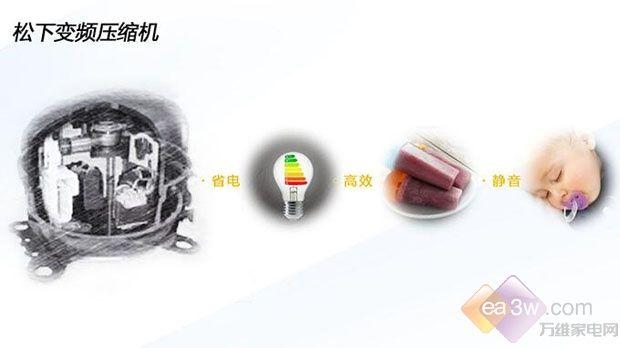 松下(Panasonic)NR-C32WPG-XW