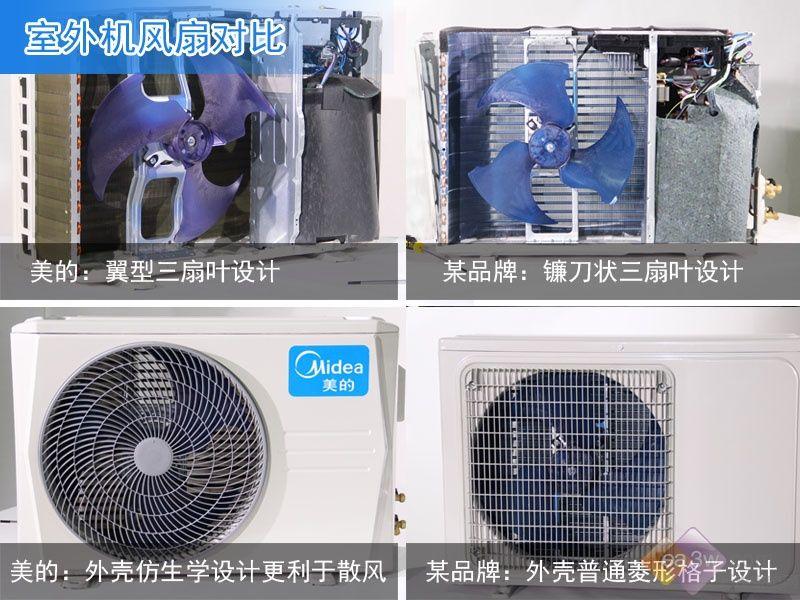 空调从此没秘密(三):空调细节用料拆机对比